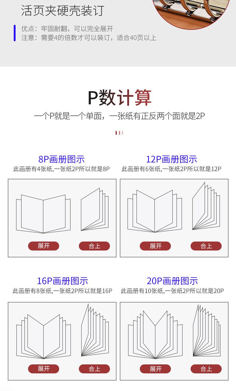画册P数计算方法